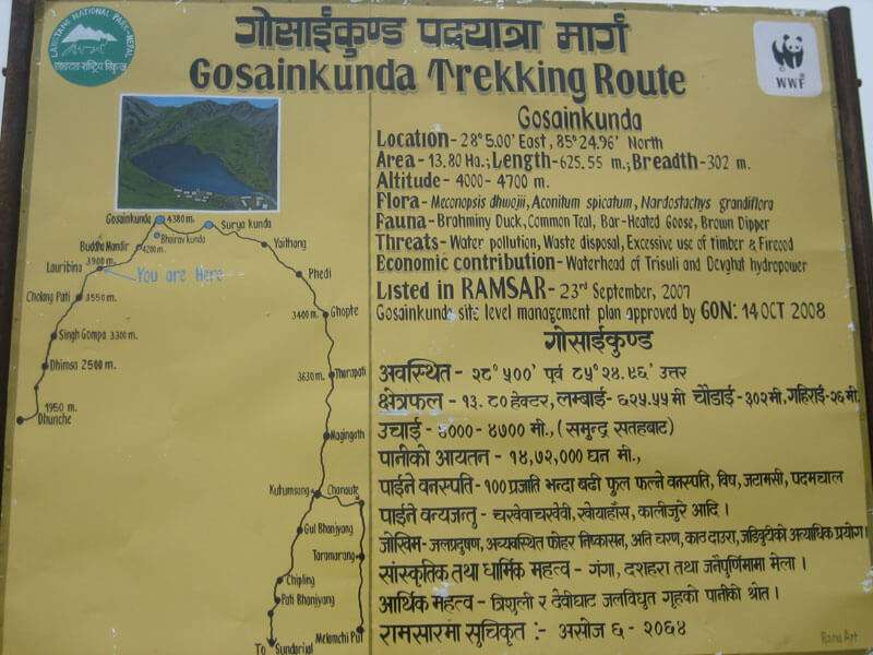 Langtang National Park Information