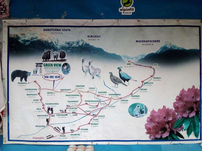 Ghorepani Trek Information Board