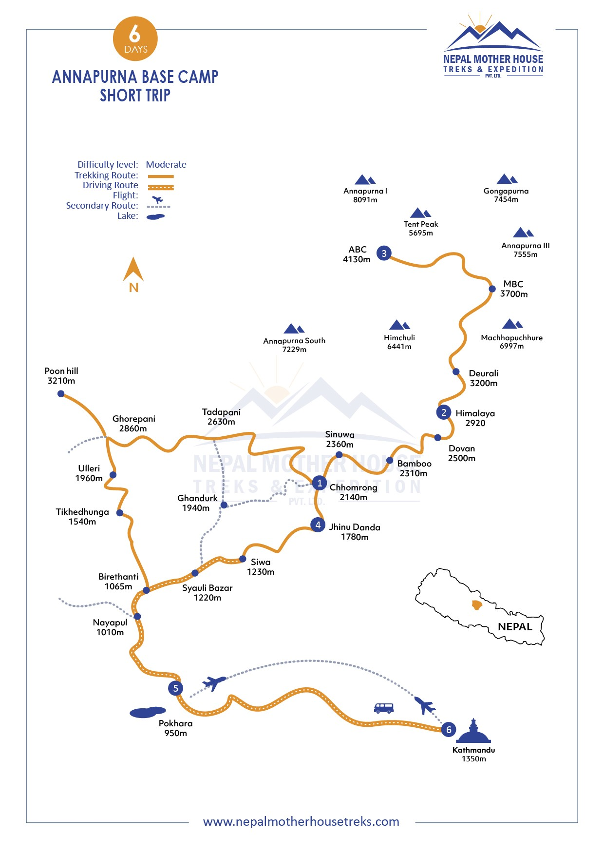 Short Annapurna BC Trek map