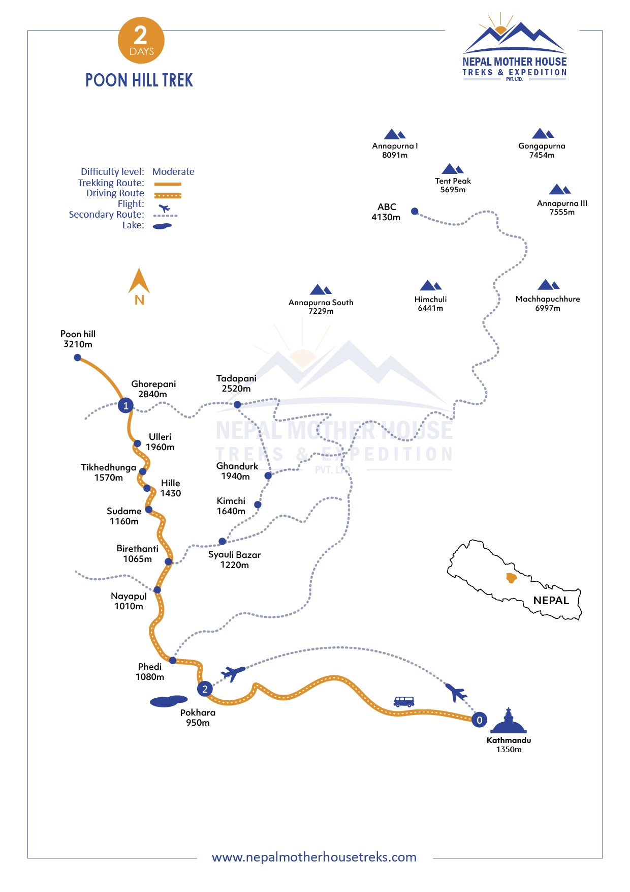 Poon Hill Trek 2 Days map